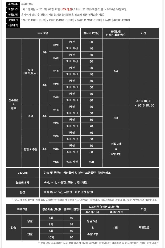 2016_9차_한국킹스캠프2.jpg