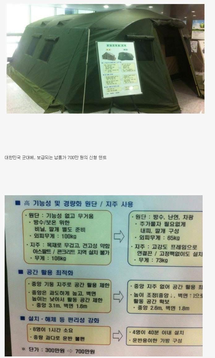 700만원짜리 텐트팝니다..jpg